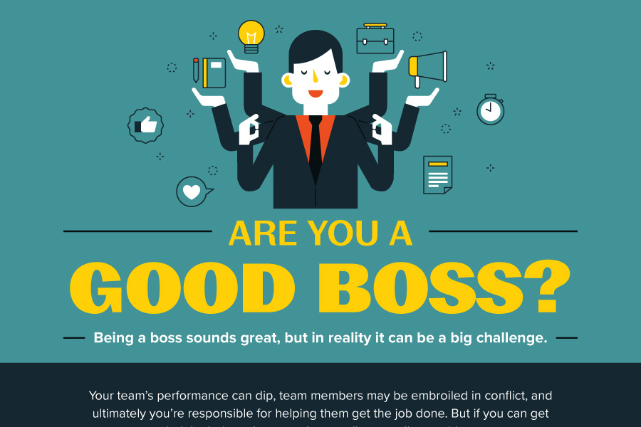 Are you a good boss? Take this quiz to find out…